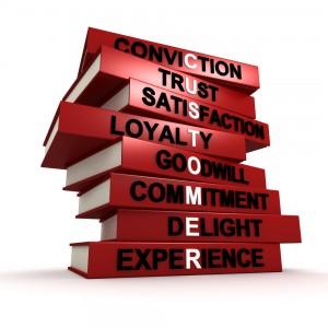 Ganar clientes - Clientes potenciales