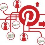 Bienvenido al Mundo Pinterest Web Analytics