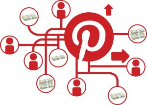 Pinterest Web Analytics - Metricas para Pinterest