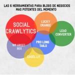 Las 6 Herramientas para Blogs de Negocios más Potentes del Momento