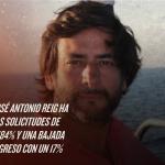 [Caso Práctico] Jose Antonio Reig incrementa sus registros en un 184%