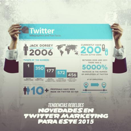 Tendencias Rebeldes - Novedades en Twitter Marketing para este 2015