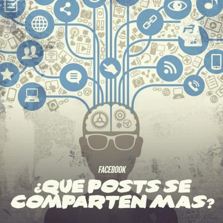 Compartir en Redes Sociales: ¿Qué posts se comparten más?