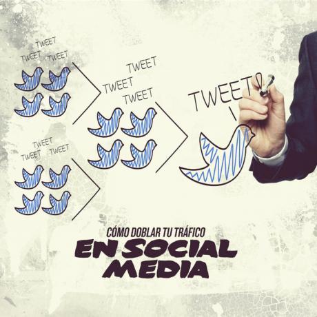 Cómo doblar tu trafico en Redes Sociales