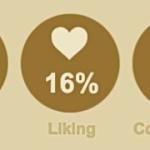 Las 7 Claves de Como hacer Marketing Viral en Pinterest